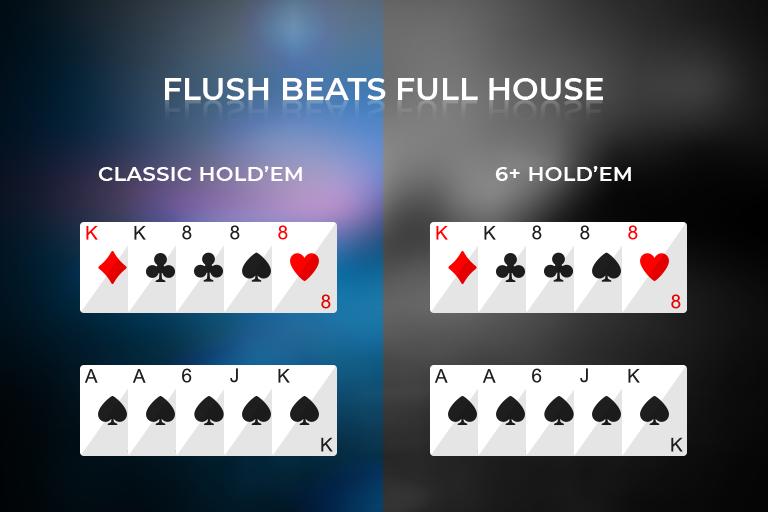 Texas 6 6 Holdem Poker Variant Of Texas Holdem Poker Games