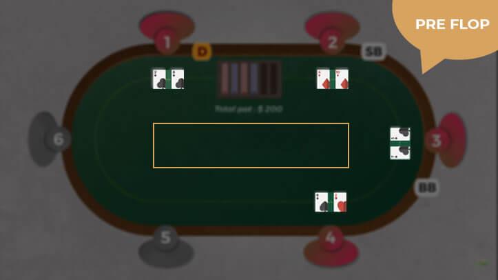 Preflop betting rules in poker wohin des wedges du mann des feuers zum herd des brandes investment