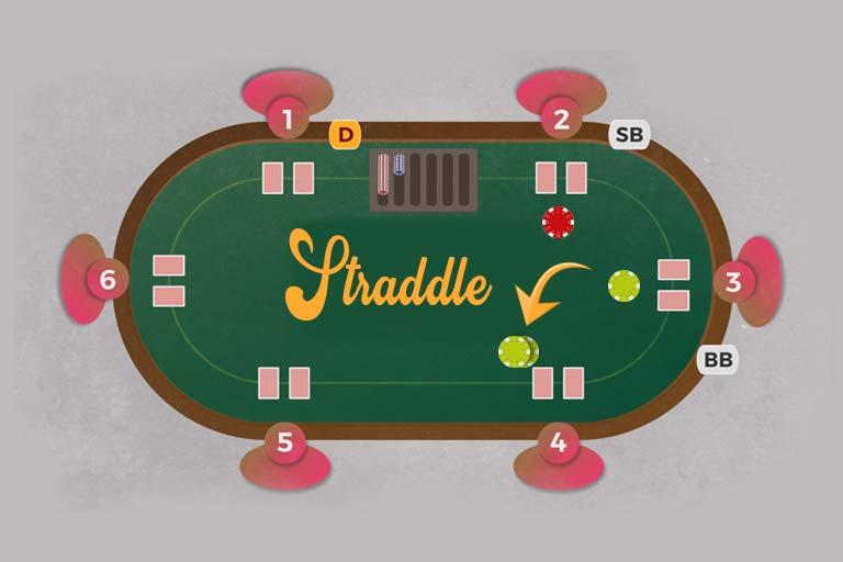 What is the gambling age in canada niagara falls